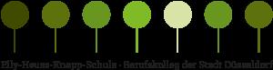 Elly-Heuss-Knapp Schule - Berufskolleg der Stadt Düsseldorf